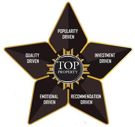 Metodologi-Top-Property-Award